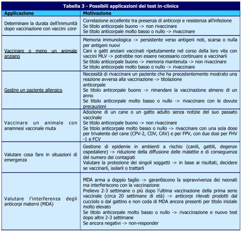 Possibili applicazioni-test in clinics-Missione-Veterinario-MEI